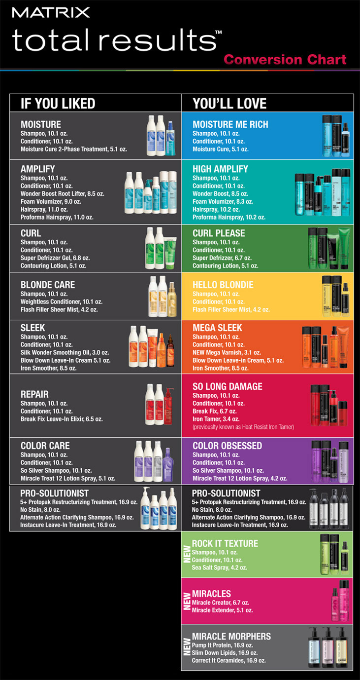 Matrix Total Results Hair Care Products Free Shipping On All
